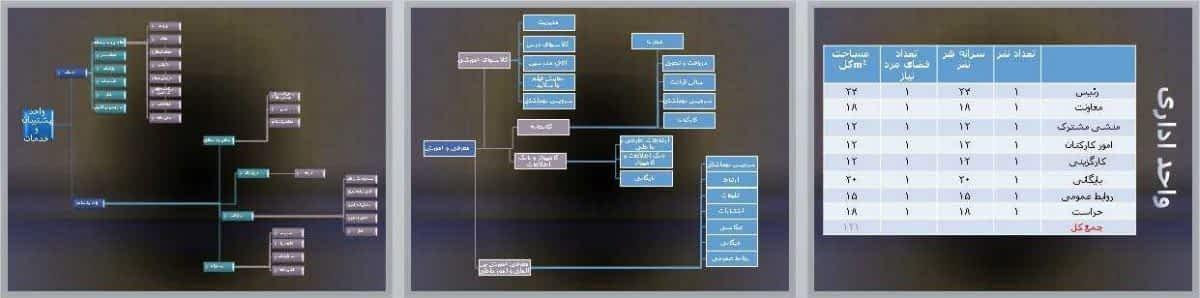 برنامه فیزیکی موزه ؛ دیاگرام موزه و برنامه فیزیکی موزه آب و هنر [DOC]