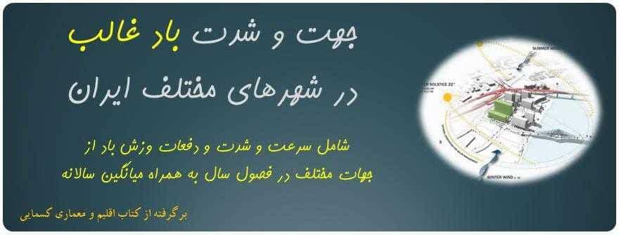 جهت وزش باد ، نمودار وزش باد ، جهت باد غالب و جهت باد مطلوب 43 شهر ایران