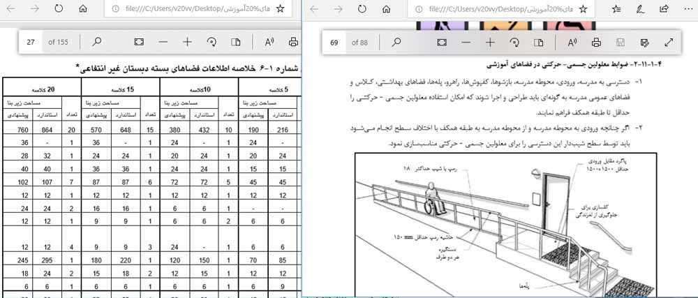 ضوابط طراحی مدرسه ؛ برنامه فیزیکی مدرسه و برنامه فیزیکی هنرستان [PDF] اصول طراحی مدرسه و دانلود جدول برنامه فیزیکی مدرسه و هنرستان [PDF]