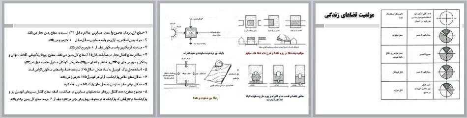 مطالعات مجتمع مسکونی ؛ ضوابط طراحی مجتمع مسکونی و نمونه مجتمع مسکونی پاورپوینت اصول طراحی مجتمع مسکونی و تحلیل مجتمع مسکونی خارجی [PPT]